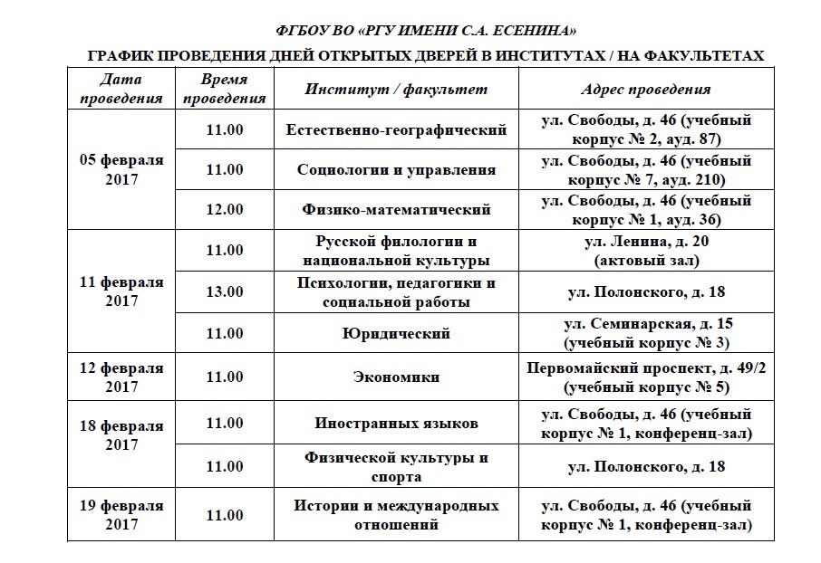институт губкинский в москве проходной балл прогноз погоды Белой